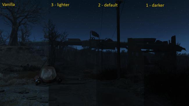 Fallout 4 - Darker Nights