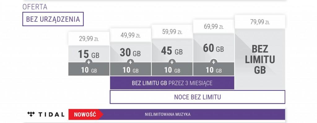 Oferta-bez-urzadzenia-Play-Internet-1024x397