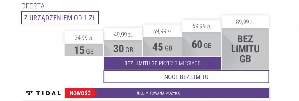 Oferta-z-urzadzeniem-Play-Internet-święta-1024x347