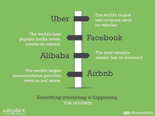 uber-facebook-alibaba-airbnb