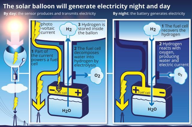 balony-panele-sloneczne-1