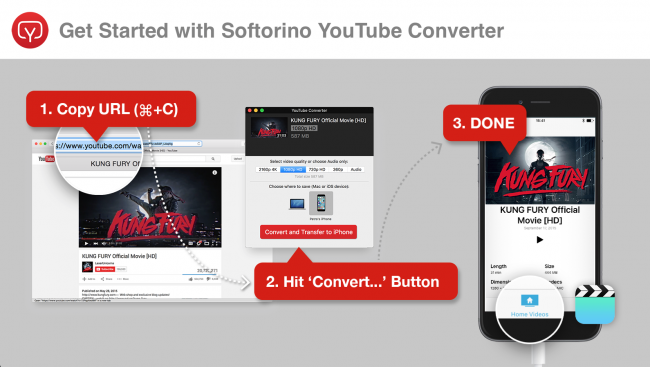 youtube-converter-softorino