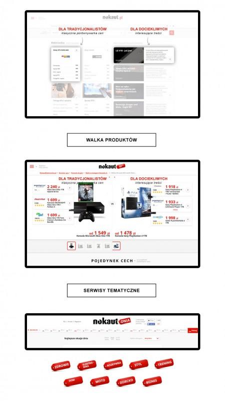 Nowy Nokuat infografika