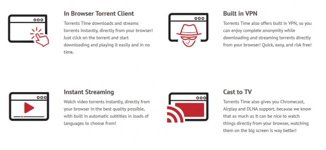 Torrents Time to strona do strumieniowania torrentów